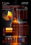 Alcohol-Free Application Sheet