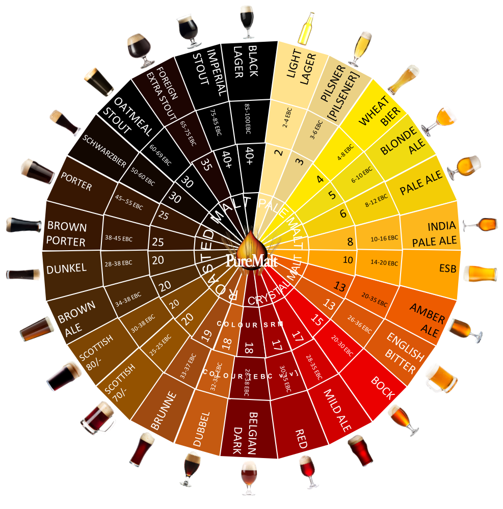 Beer Style Guide.png
